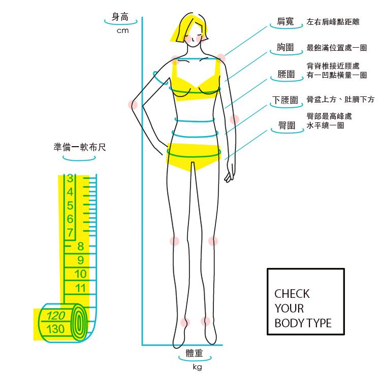 身材尺寸測量